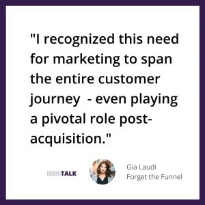 marketing across the customer journeyu